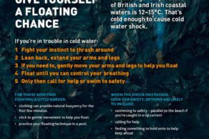 Water Safety 2021 2-page-001