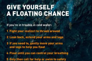 Water safety 2021 1-page-001