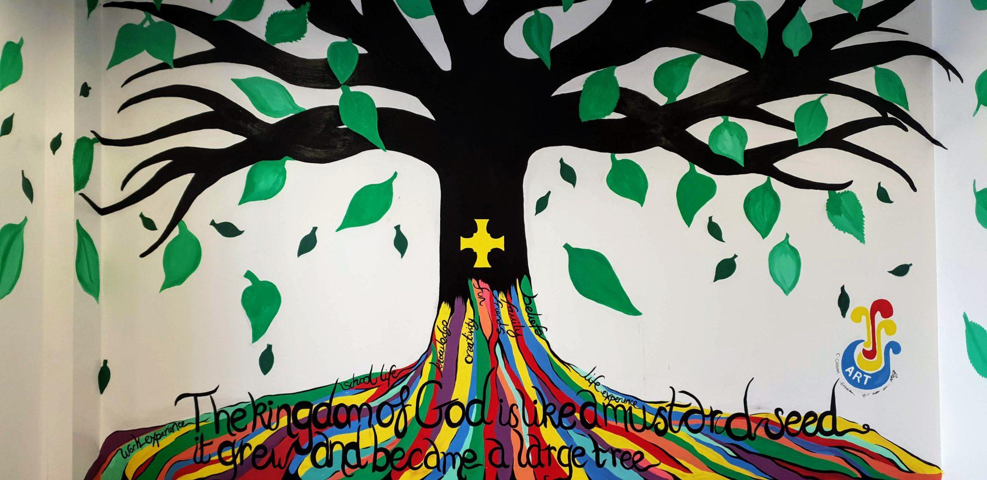 Aspirational Tree