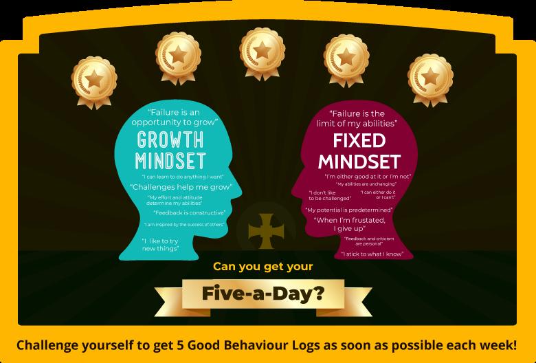 Get 5 Good Behaviour Logs as soon as possible!
