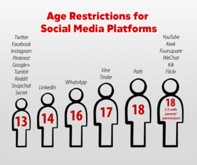 socialmediarestrictions