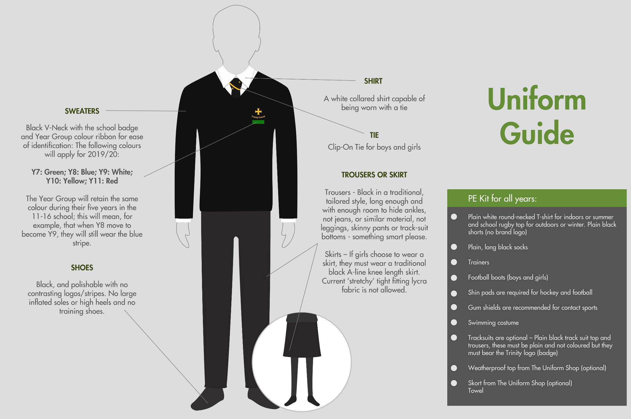uniform-image-update